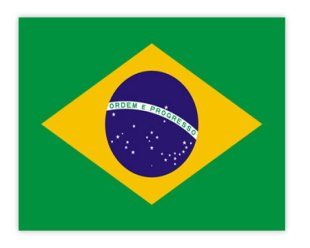 Brésil : à savoir avant de partir