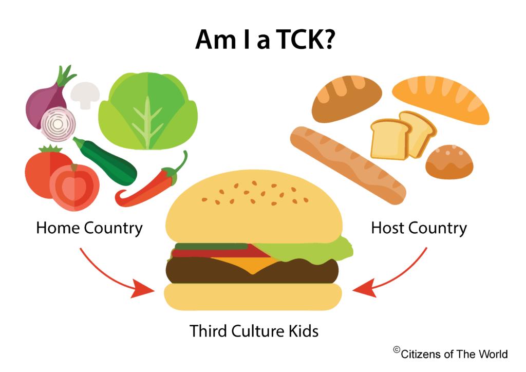 TCK burger