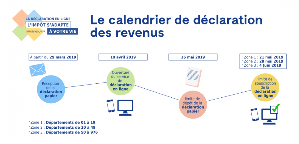Calendrier-impots