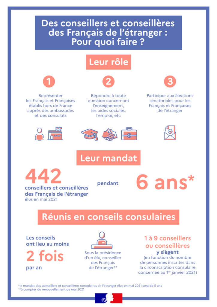 role-conseillers-consulaires