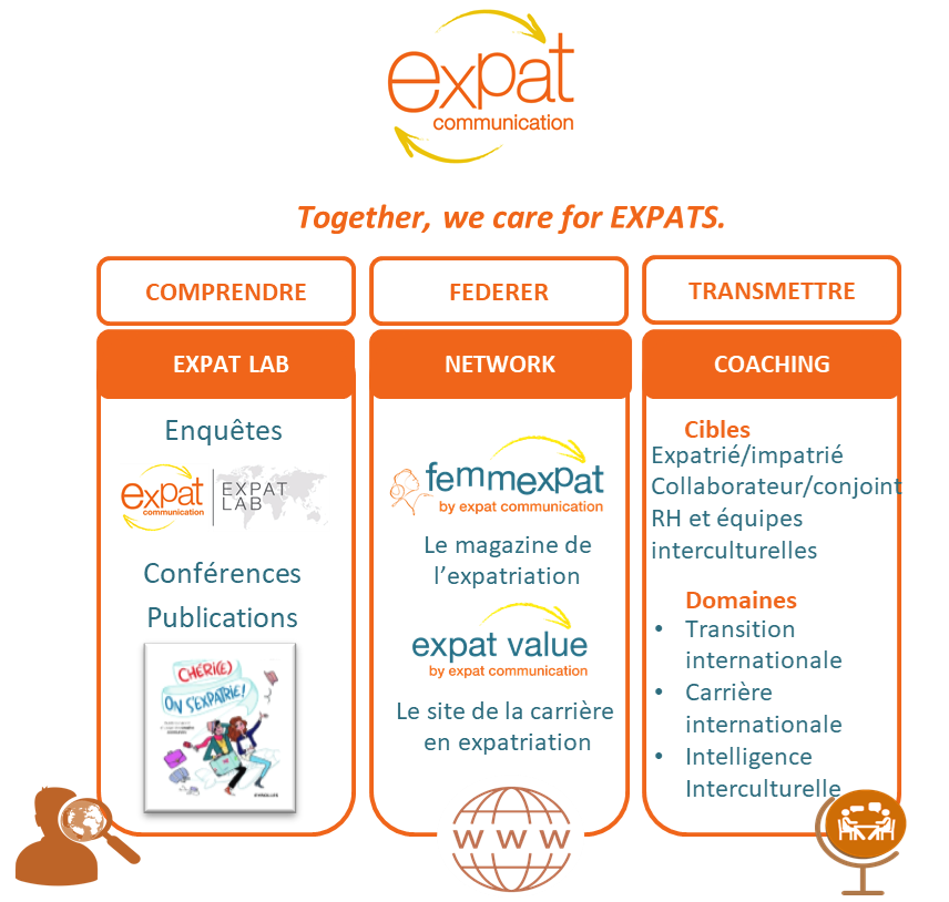 Module-Together-we-care-for-expat
